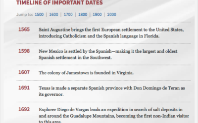 Latino American: Timeline (1565-2013)